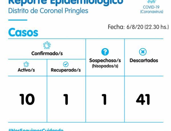 8 nuevos casos de COVID-19 en Pringles