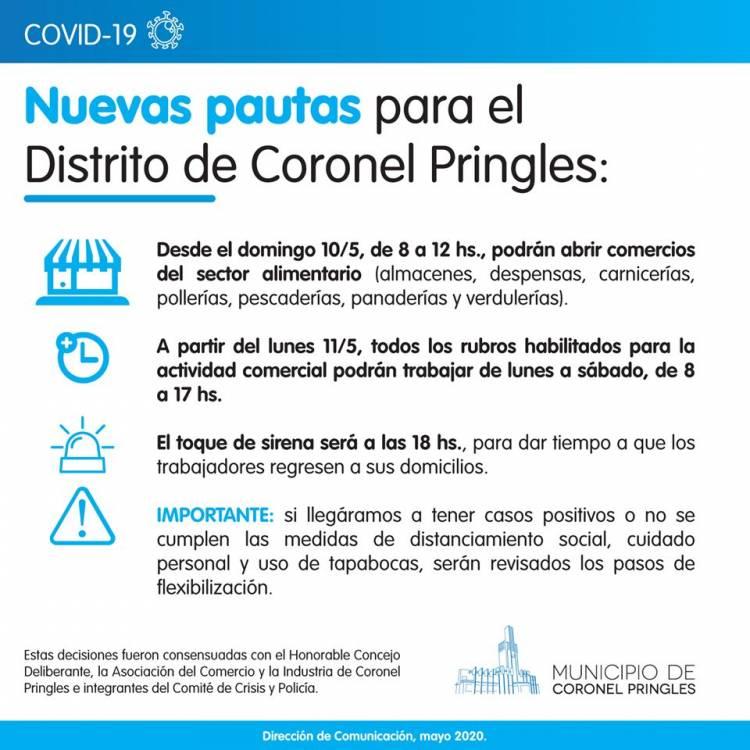 Nuevas Pautas para el Distrito de Coronel Pringles